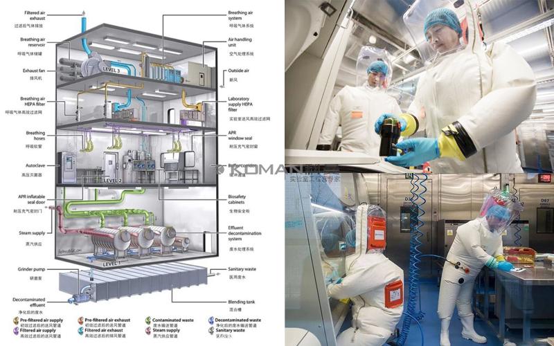 P1、P2、P3、P4生物安全实验室建设设计规划